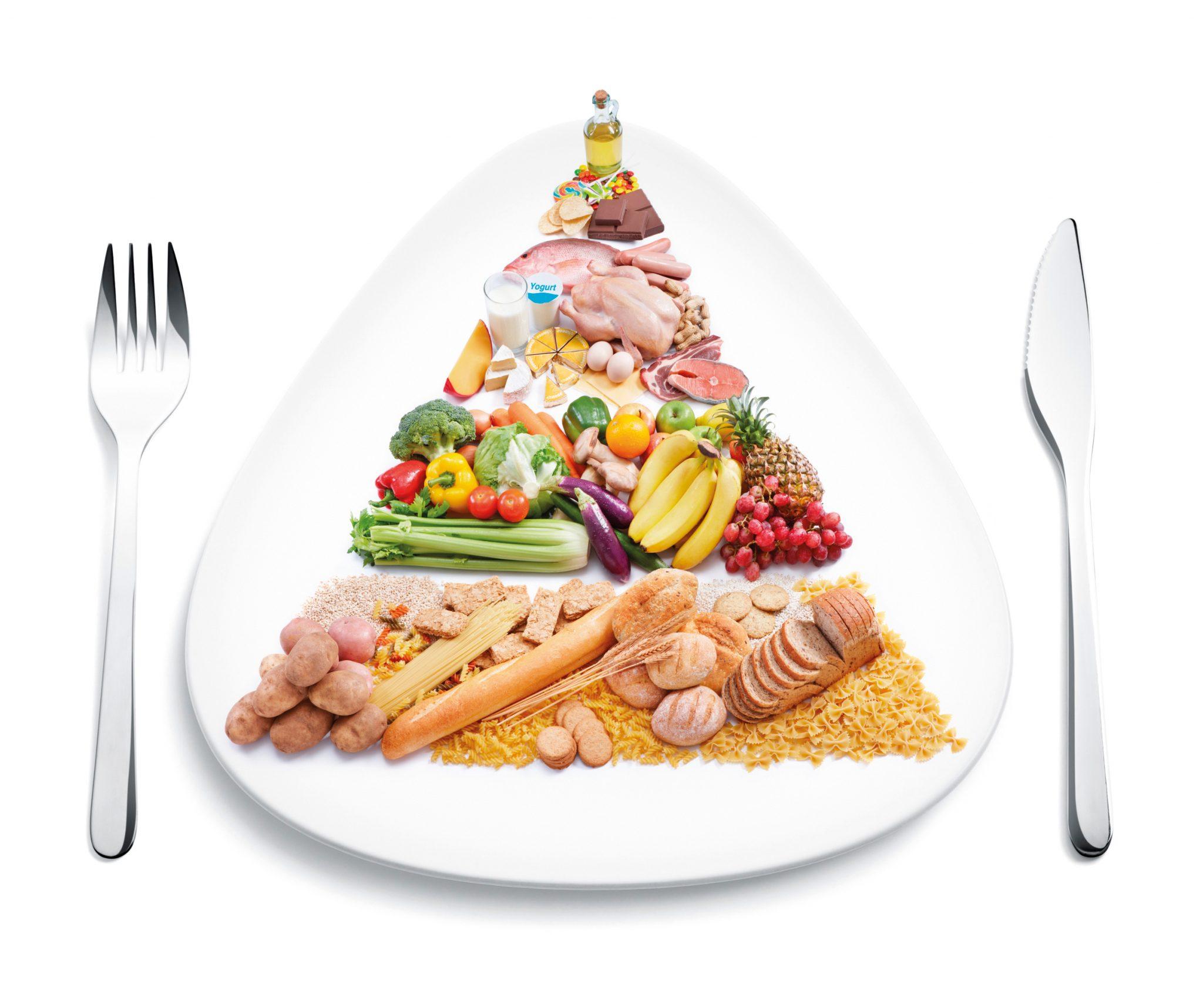 Alimentação-balanceada